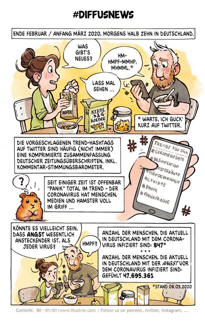 Autobiografischer Comic zum Coronavirus, Hamsterkäufen und der Angst vor Ansteckung.